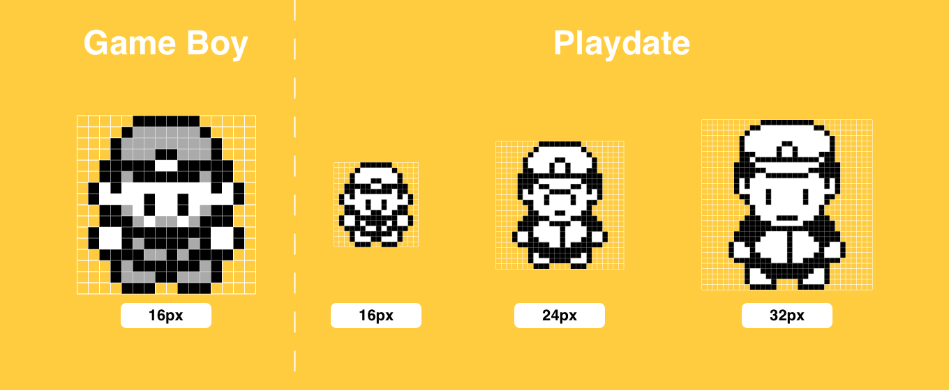 Playdate Sprite Sizes to Scale Against Game Boy